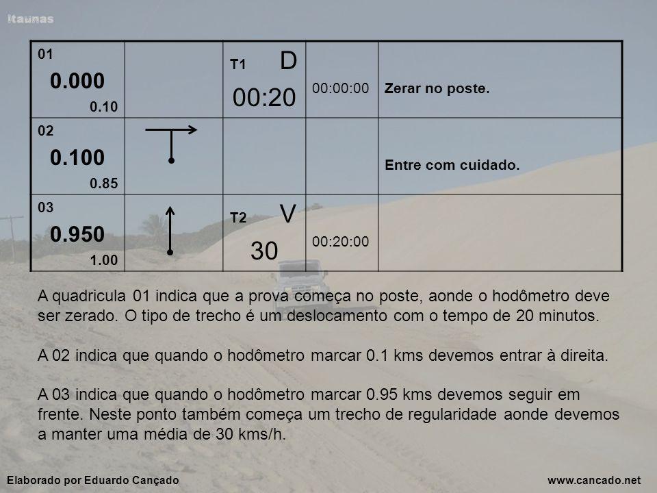 01 0.000 0.10 T1 D 00:20 00:00:00Zerar no poste. 02 0.100 0.85 Entre com cuidado. 03 0.950 1.00 T2 V 30 00:20:00 A quadricula 01 indica que a prova co