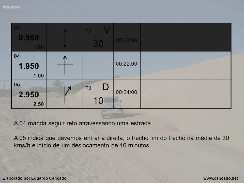 03 0.950 1.00 T2 V 30 00:20:00 04 1.950 1.00 00:22:00 05 2.950 2.50 T3 D 10 00:24:00 A 04 manda seguir reto atravessando uma estrada.