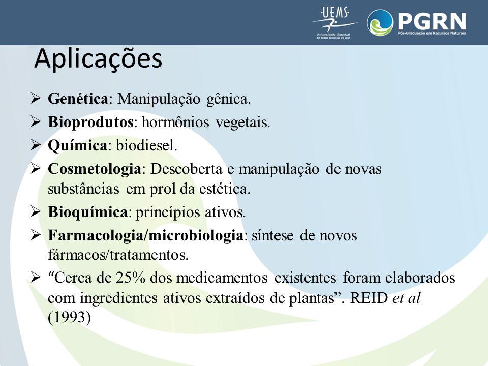  Genética: Manipulação gênica.  Bioprodutos: hormônios vegetais.  Química: biodiesel.  Cosmetologia: Descoberta e manipulação de novas substâncias