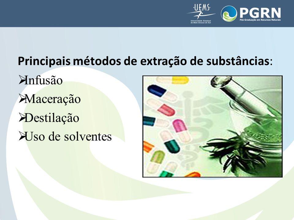 Principais métodos de extração de substâncias:  Infusão  Maceração  Destilação  Uso de solventes