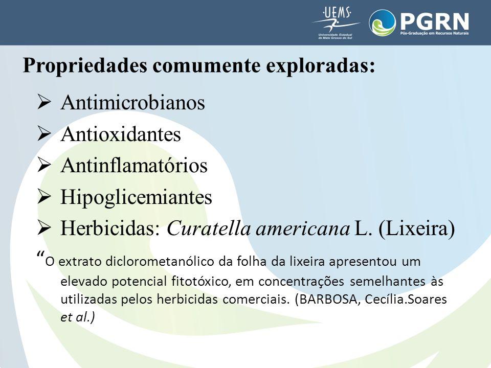 " Antimicrobianos  Antioxidantes  Antinflamatórios  Hipoglicemiantes  Herbicidas: Curatella americana L. (Lixeira) "" O extrato diclorometanólico d"