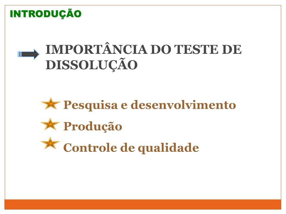 INTRODUÇÃO IMPORTÂNCIA DO TESTE DE DISSOLUÇÃO Pesquisa e desenvolvimento Produção Controle de qualidade