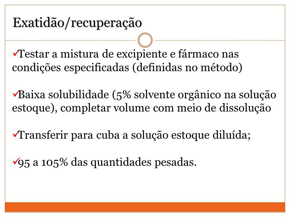 Exatidão/recuperação Testar a mistura de excipiente e fármaco nas condições especificadas (definidas no método) Baixa solubilidade (5% solvente orgâni