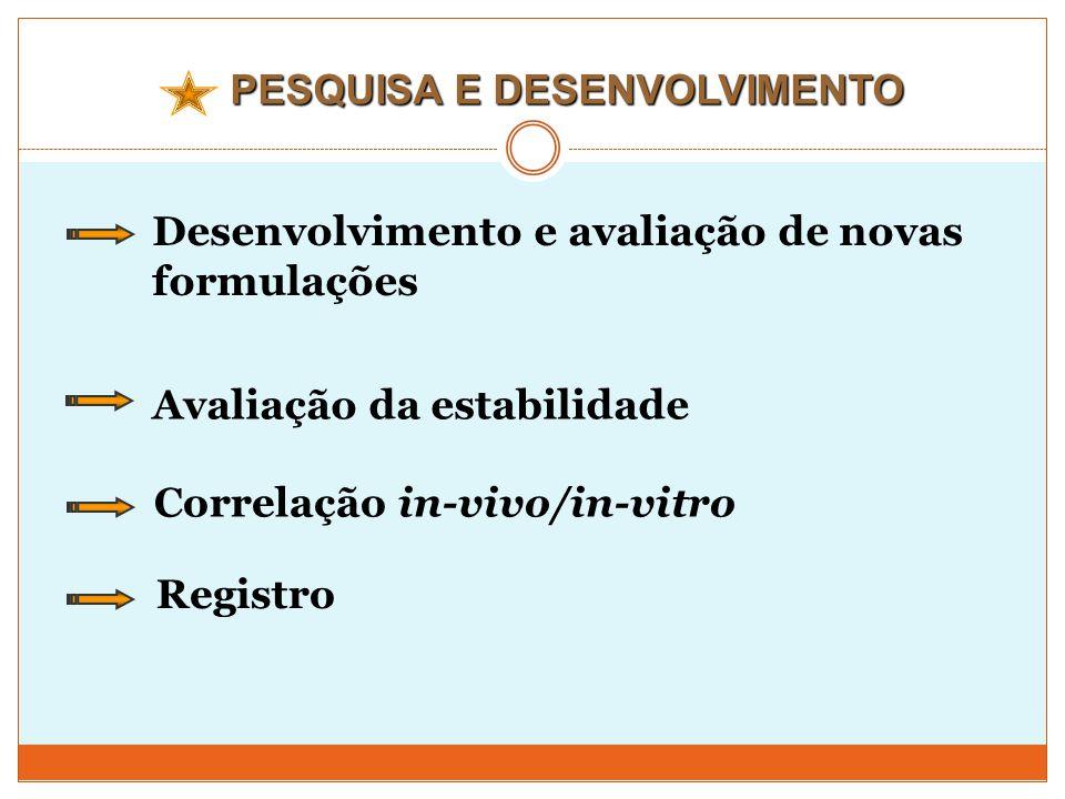 PESQUISA E DESENVOLVIMENTO PESQUISA E DESENVOLVIMENTO Desenvolvimento e avaliação de novas formulações Avaliação da estabilidade Correlação in-vivo/in