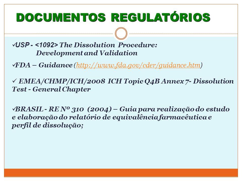 DOCUMENTOS REGULATÓRIOS USP - The Dissolution Procedure: Development and Validation FDA – Guidance (http://www.fda.gov/cder/guidance.htm )http://www.f