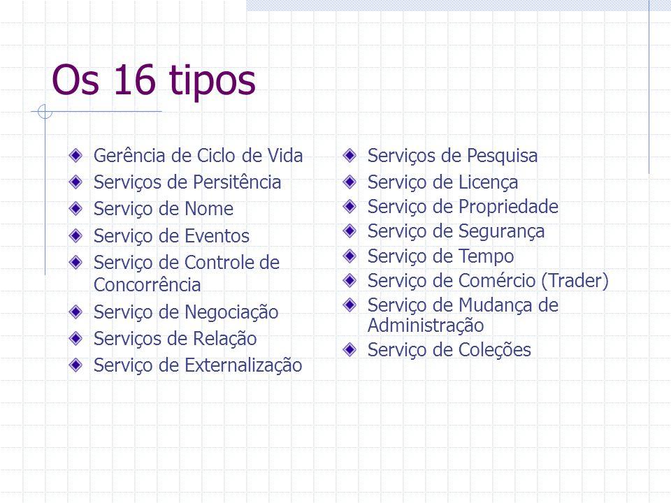 Os 16 tipos Gerência de Ciclo de Vida Serviços de Persitência Serviço de Nome Serviço de Eventos Serviço de Controle de Concorrência Serviço de Negociação Serviços de Relação Serviço de Externalização Serviços de Pesquisa Serviço de Licença Serviço de Propriedade Serviço de Segurança Serviço de Tempo Serviço de Comércio (Trader) Serviço de Mudança de Administração Serviço de Coleções