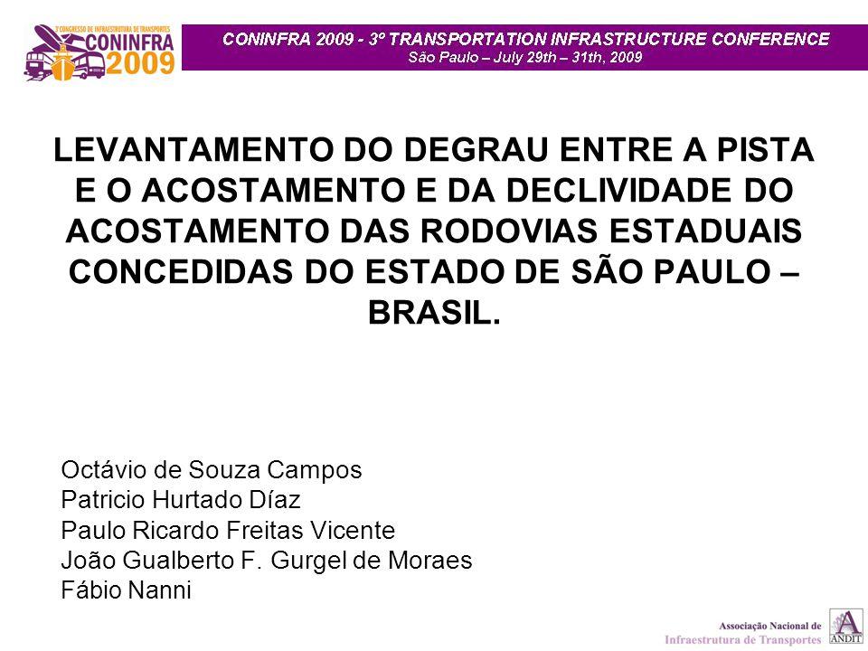 LEVANTAMENTO DO DEGRAU ENTRE A PISTA E O ACOSTAMENTO E DA DECLIVIDADE DO ACOSTAMENTO DAS RODOVIAS ESTADUAIS CONCEDIDAS DO ESTADO DE SÃO PAULO – BRASIL