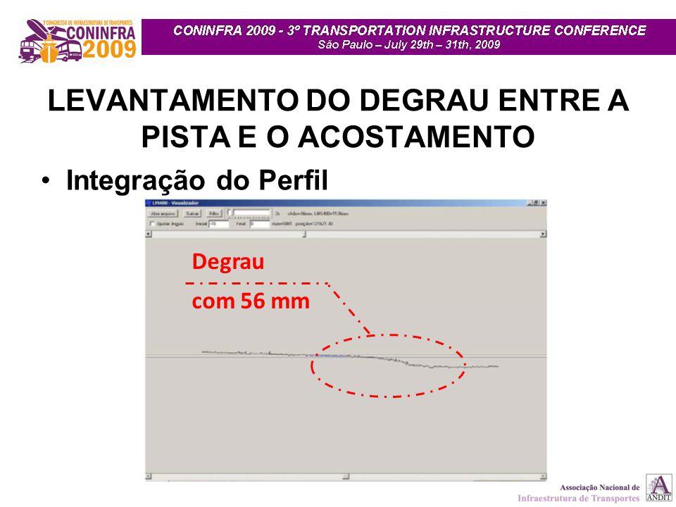 LEVANTAMENTO DO DEGRAU ENTRE A PISTA E O ACOSTAMENTO Integração do Perfil Degrau com 56 mm