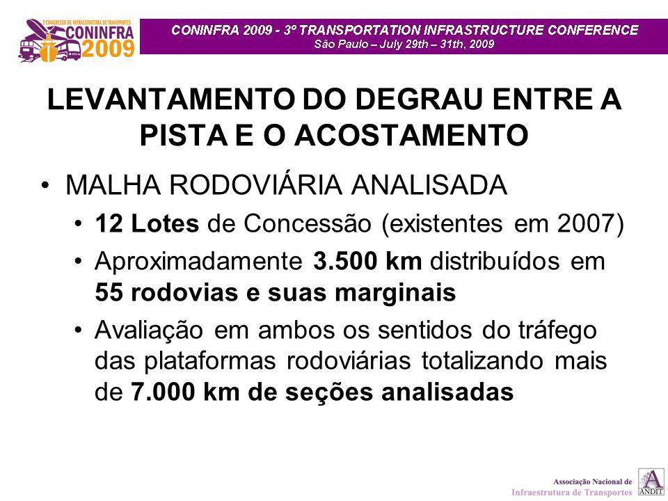 LEVANTAMENTO DO DEGRAU ENTRE A PISTA E O ACOSTAMENTO MALHA RODOVIÁRIA ANALISADA 12 Lotes de Concessão (existentes em 2007) Aproximadamente 3.500 km di