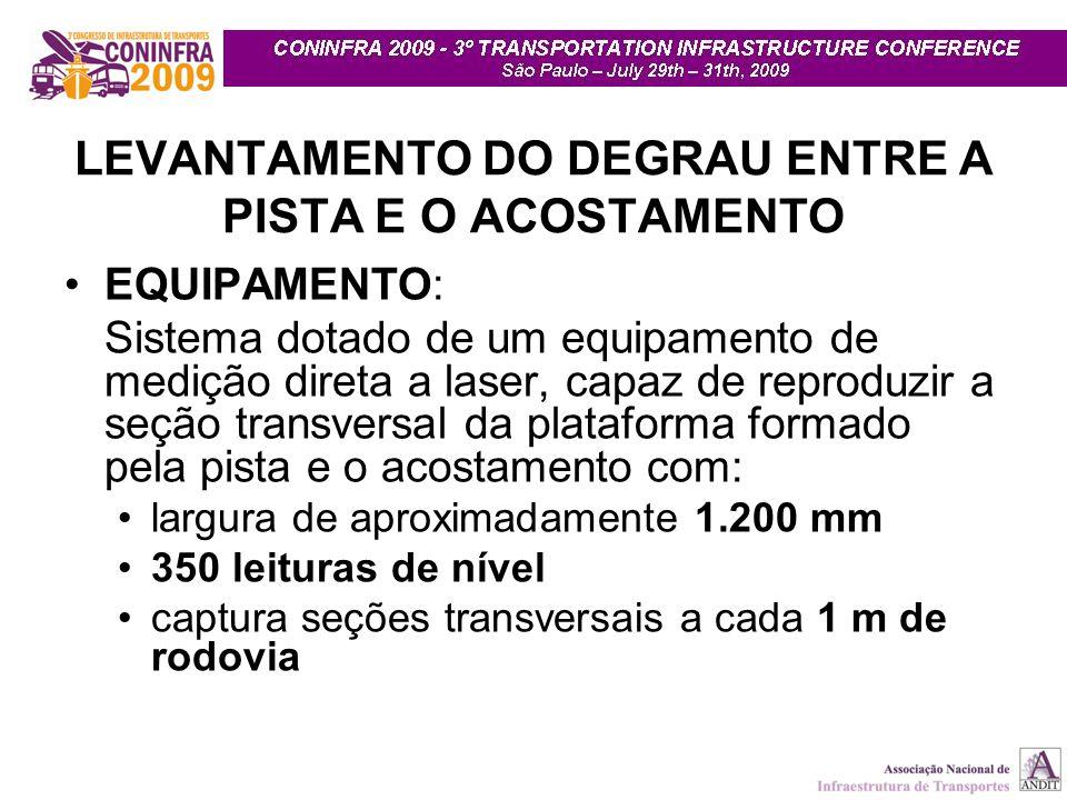 LEVANTAMENTO DO DEGRAU ENTRE A PISTA E O ACOSTAMENTO EQUIPAMENTO: Sistema dotado de um equipamento de medição direta a laser, capaz de reproduzir a se