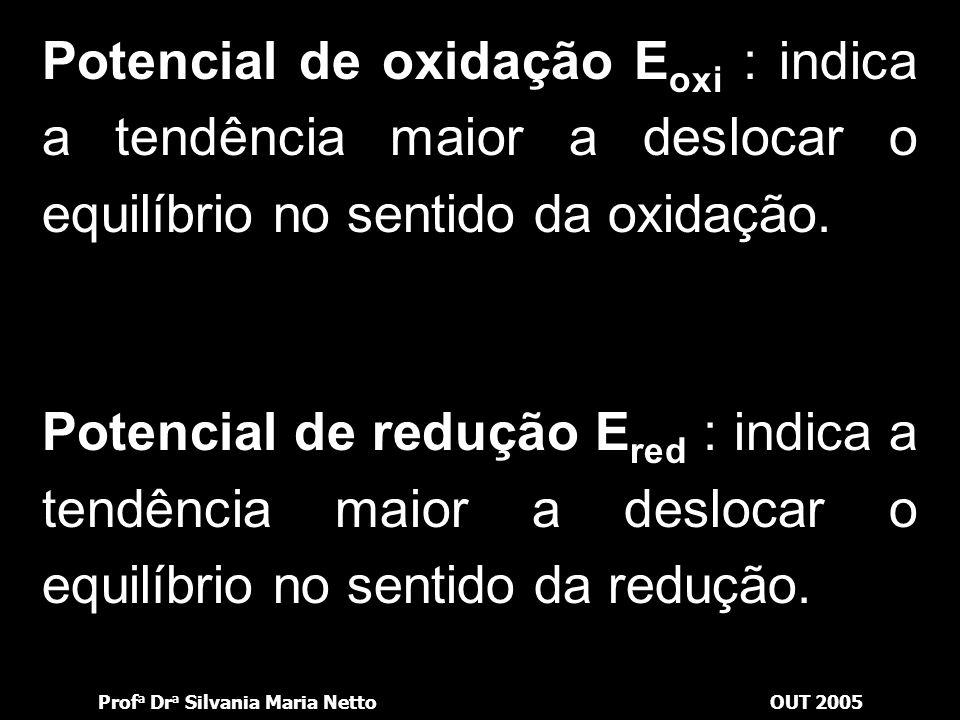 Prof a Dr a Silvania Maria NettoOUT 2005 Inicialmente, os potenciais de oxidação e de redução são medidos em volt (V) – homenagem ao cientista Alessan