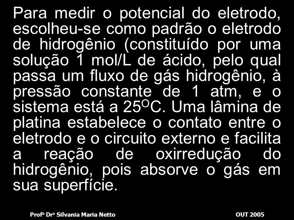Prof a Dr a Silvania Maria NettoOUT 2005 Potencial de oxidação E oxi : indica a tendência maior a deslocar o equilíbrio no sentido da oxidação. Potenc