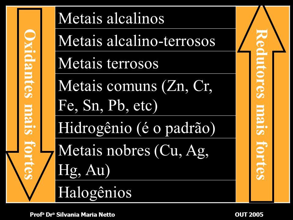 Prof a Dr a Silvania Maria NettoOUT 2005 Ninguém é obrigado a decorar a seqüência das reações nessa tabela e muito menos os valores de E O, entretanto