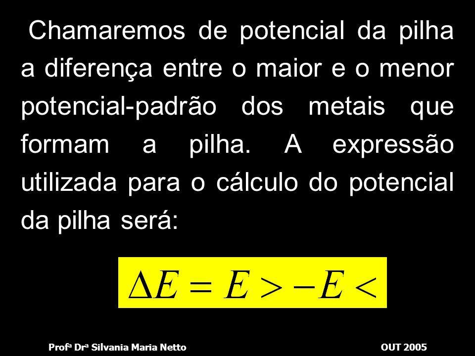 Prof a Dr a Silvania Maria NettoOUT 2005 Oxidantes mais fortes Metais alcalinos Redutores mais fortes Metais alcalino-terrosos Metais terrosos Metais