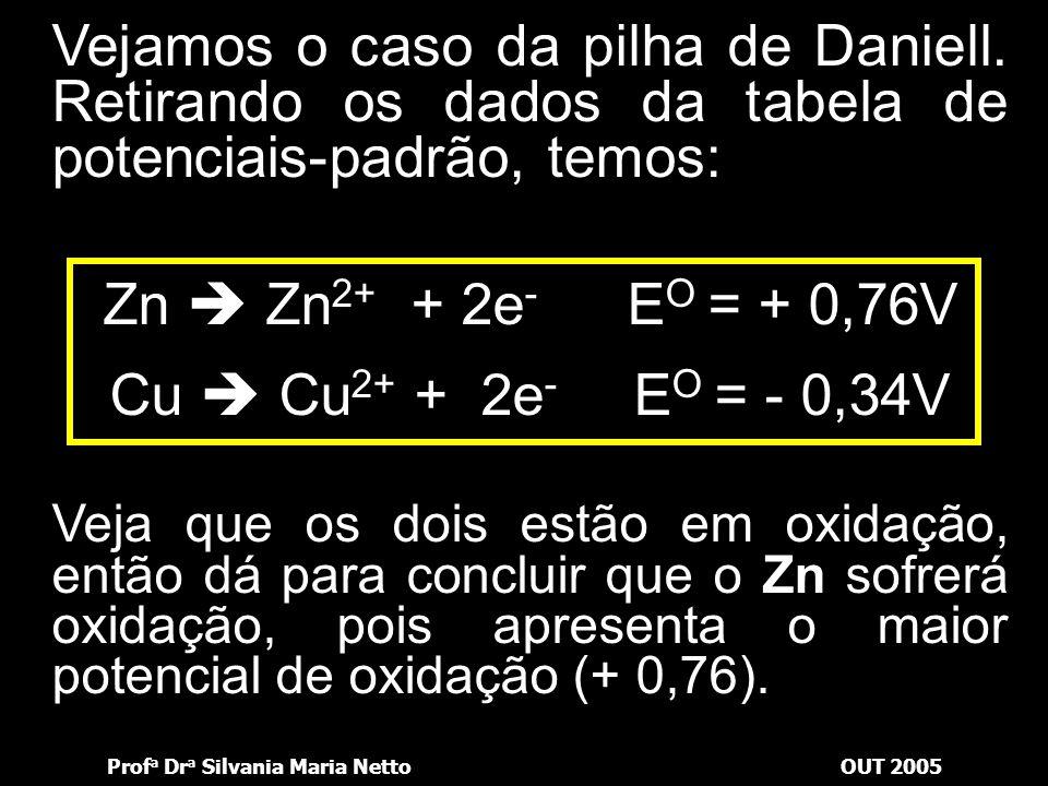 Prof a Dr a Silvania Maria NettoOUT 2005 A diferença fornecerá a informação da capacidade que uma pilha possui de produzir eletricidade, uma vez que q