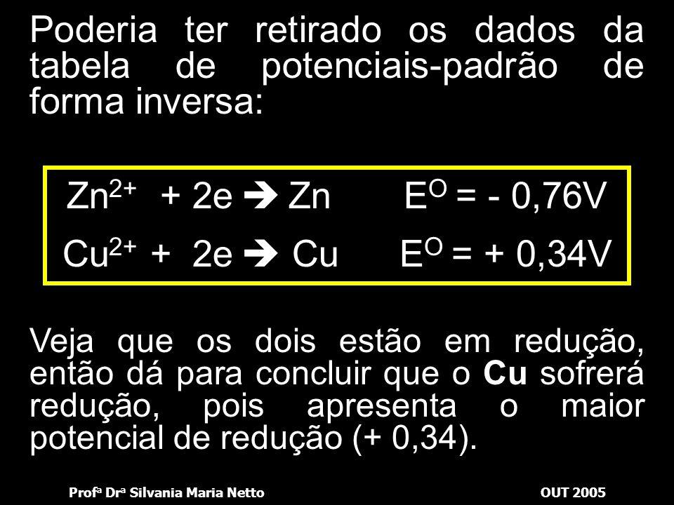 Prof a Dr a Silvania Maria NettoOUT 2005 Vejamos o caso da pilha de Daniell. Retirando os dados da tabela de potenciais-padrão, temos: Zn  Zn 2+ + 2e