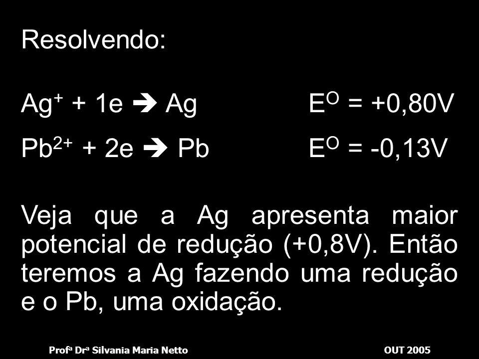 Prof a Dr a Silvania Maria NettoOUT 2005 De uma determinada pilha são conhecidas as semi-reações e seus respectivos potenciais-padrão de redução: Ag +