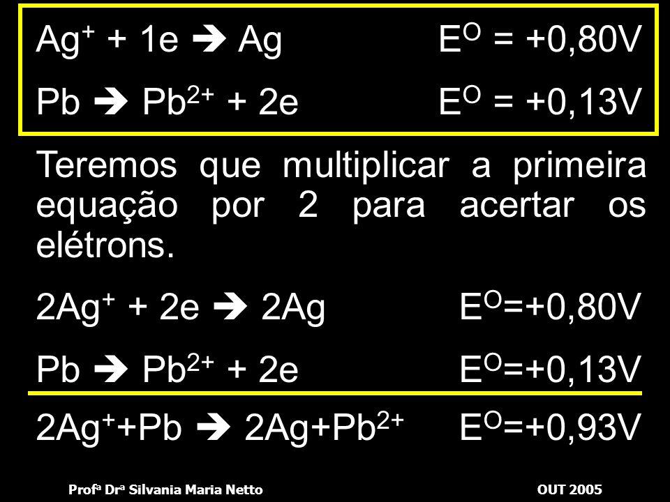 Prof a Dr a Silvania Maria NettoOUT 2005 Resolvendo: Ag + + 1e  AgE O = +0,80V Pb 2+ + 2e  PbE O = -0,13V Veja que a Ag apresenta maior potencial de
