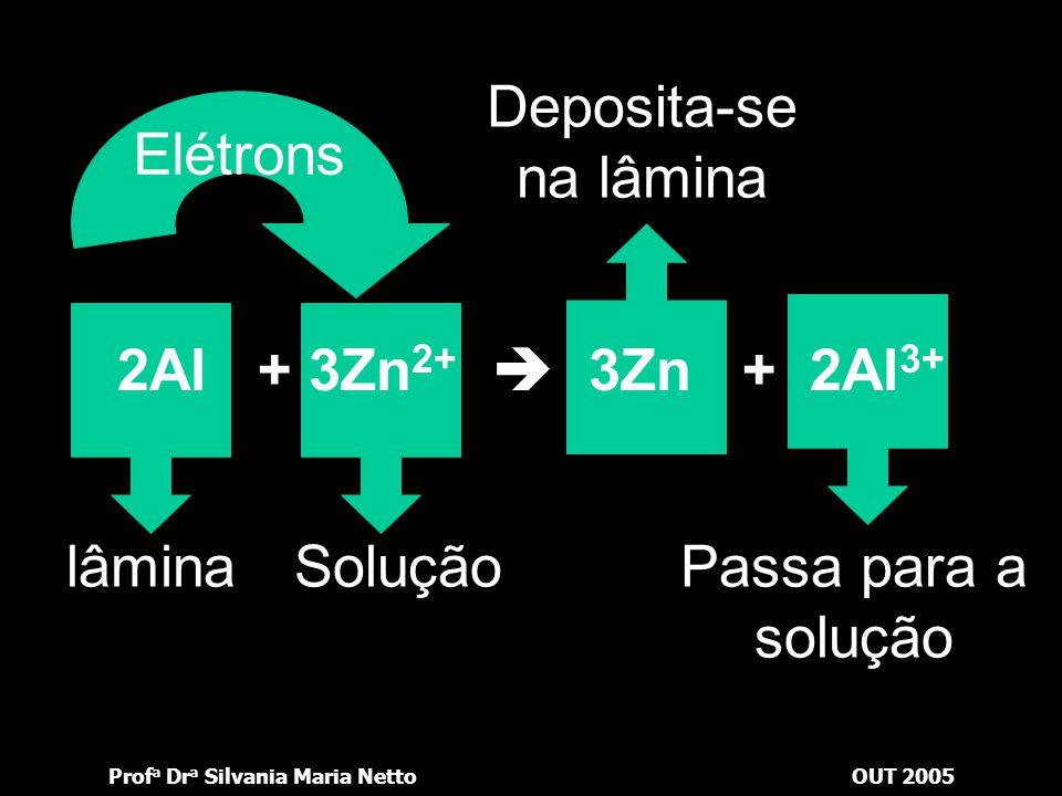 Prof a Dr a Silvania Maria NettoOUT 2005 Al + Zn 2+  Al 3+ + Zn Veja que os elétrons não estão em equilíbrio. Temos que balancear a equação, para que