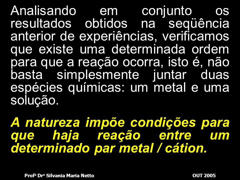 Prof a Dr a Silvania Maria NettoOUT 2005 Dessa forma podemos concluir o seguinte: Cu  é o redutor ou agente redutor. Ag +  é o oxidante ou agente ox