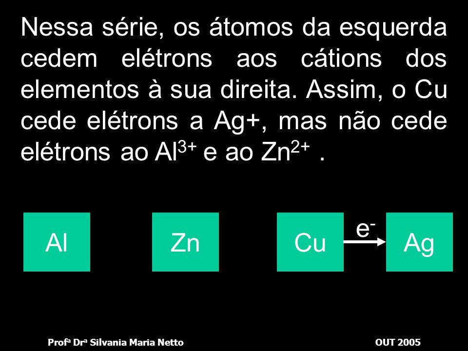 Prof a Dr a Silvania Maria NettoOUT 2005 Nessa série, os átomos da esquerda cedem elétrons aos cátions dos elementos à sua direita. Assim, o Zn cede e