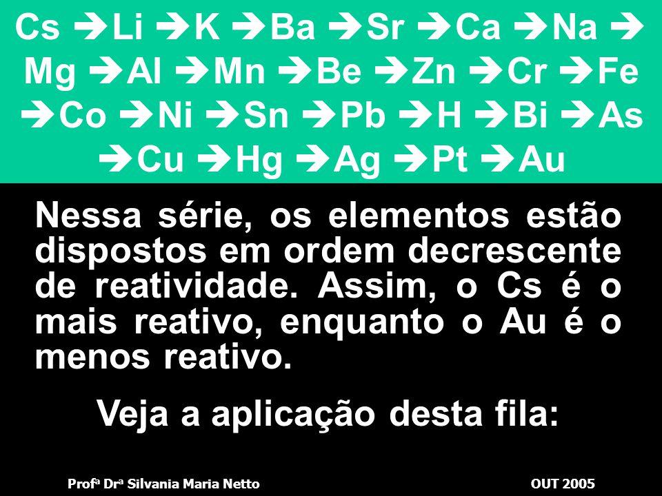 Prof a Dr a Silvania Maria NettoOUT 2005 O cientista Linus Pauling, através de experiências do tipo que analisamos, conseguiu ordenar os metais de aco