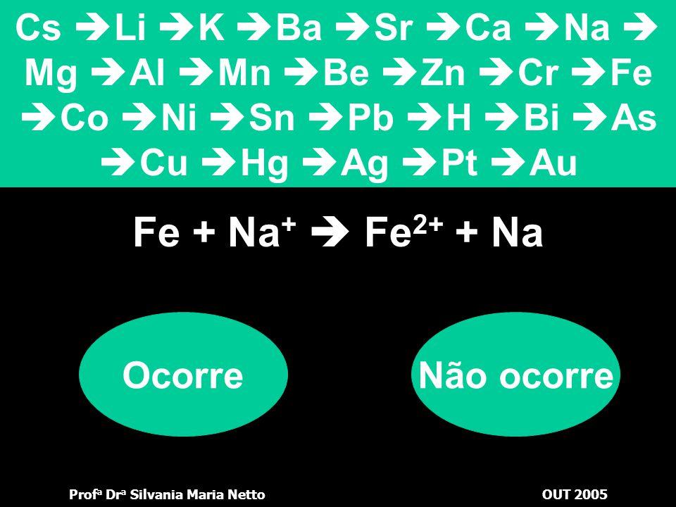Prof a Dr a Silvania Maria NettoOUT 2005 Sr + Ca 2+  Sr 2+ + Ca Sr Sr 2+ Clique em cima do agente redutor: Ca Ca 2+