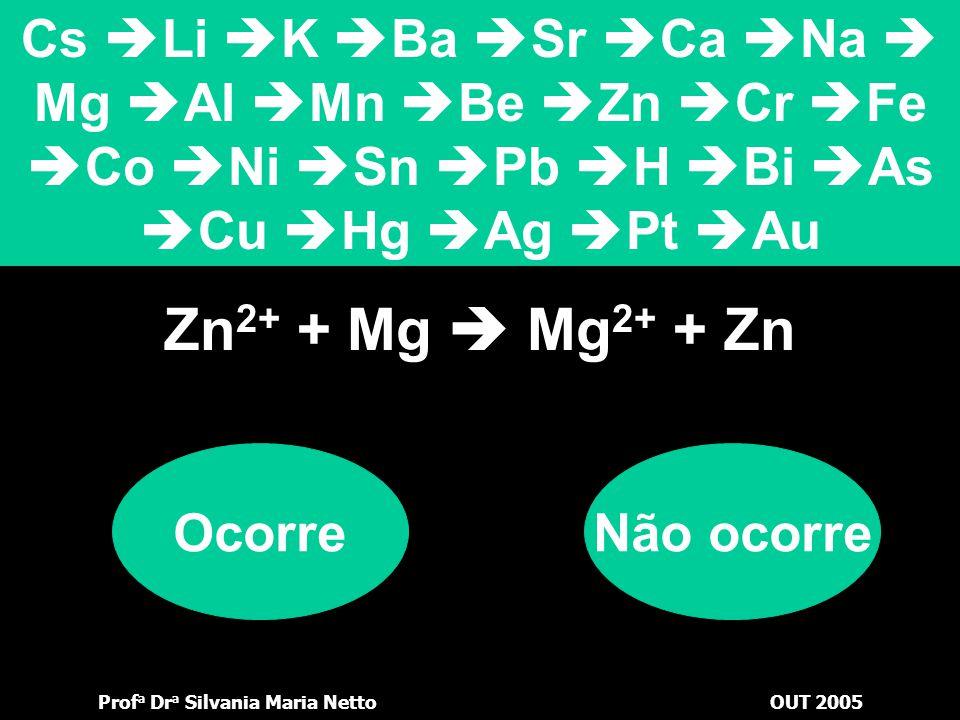Prof a Dr a Silvania Maria NettoOUT 2005 Fe + Na +  Fe 2+ + Na OcorreNão ocorre Cs  Li  K  Ba  Sr  Ca  Na  Mg  Al  Mn  Be  Zn  Cr  Fe 