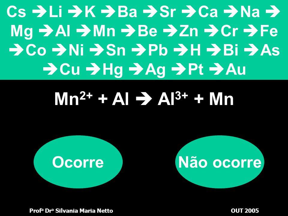 Prof a Dr a Silvania Maria NettoOUT 2005 Cu 2+ + Ag  Ag + + Cu OcorreNão ocorre Cs  Li  K  Ba  Sr  Ca  Na  Mg  Al  Mn  Be  Zn  Cr  Fe 