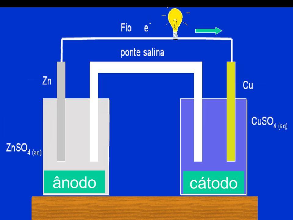 Prof a Dr a Silvania Maria NettoOUT 2005  Anodo: é o eletrodo que emite elétrons para o circuito externo; constituí o pólo negativo da pilha.  Catod