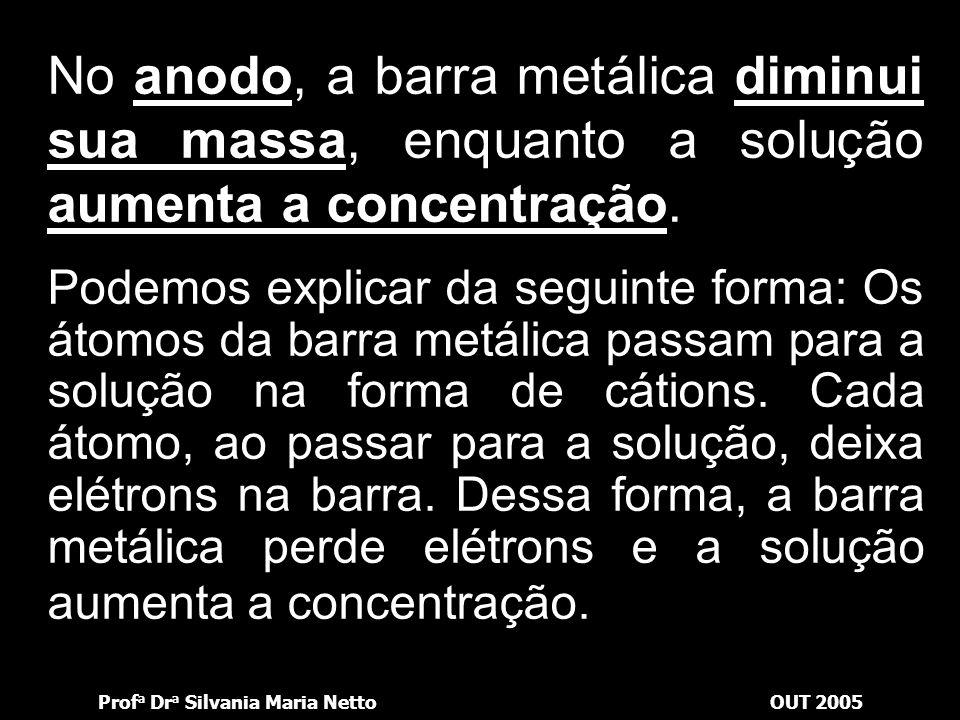Prof a Dr a Silvania Maria NettoOUT 2005 ânodo cátodo