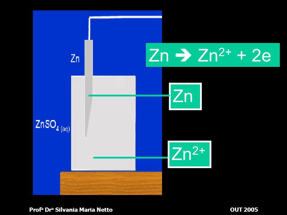 Prof a Dr a Silvania Maria NettoOUT 2005 Zn  Zn 2+ + 2e Zn Zn 2+