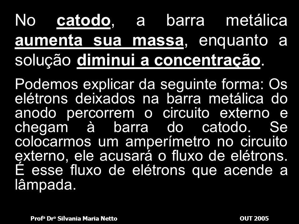 Prof a Dr a Silvania Maria NettoOUT 2005 Zn  Zn 2+ + 2e Semi-reação de oxidação Da barra Passa para a solução. Ficam na barra