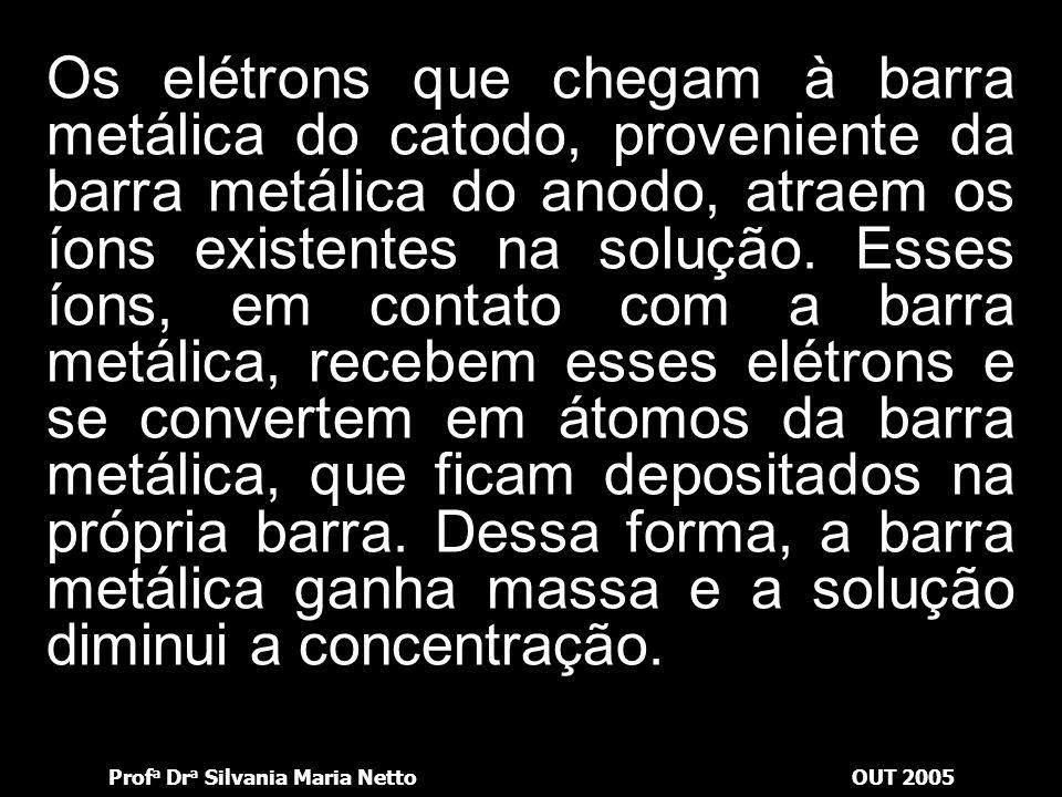Prof a Dr a Silvania Maria NettoOUT 2005 No catodo, a barra metálica aumenta sua massa, enquanto a solução diminui a concentração. Podemos explicar da