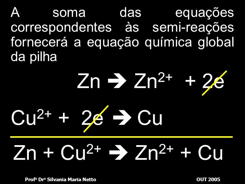 Prof a Dr a Silvania Maria NettoOUT 2005 Cu 2+ + 2e  Cu Semi-reação de redução Da solução Da barra Fica na barra