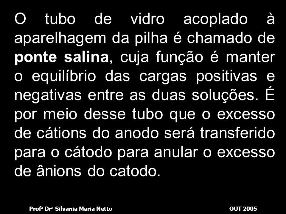 Prof a Dr a Silvania Maria NettoOUT 2005 A soma das equações correspondentes às semi-reações fornecerá a equação química global da pilha Zn  Zn 2+ +