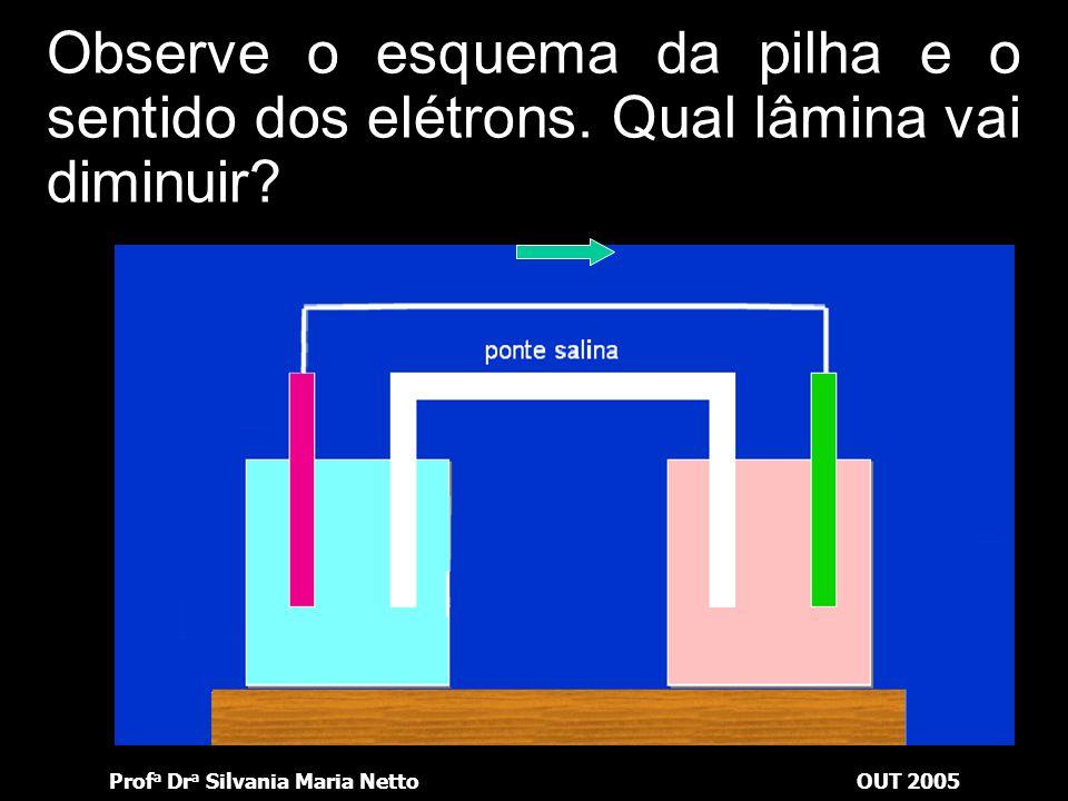 Observe o esquema da pilha e o sentido dos elétrons. Qual eletrodo constitui o pólo positivo?pólo positivo