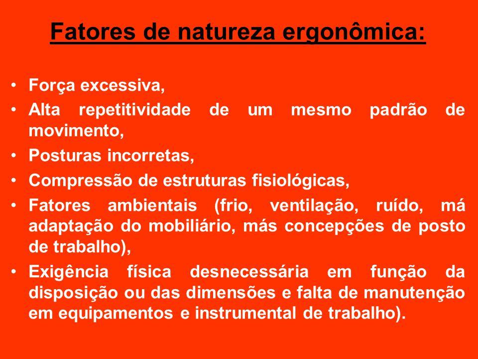 Fatores de natureza ergonômica: Força excessiva, Alta repetitividade de um mesmo padrão de movimento, Posturas incorretas, Compressão de estruturas fi