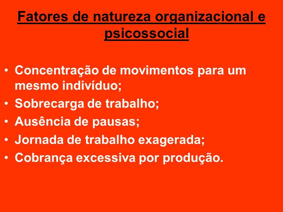 Fatores de natureza organizacional e psicossocial Concentração de movimentos para um mesmo indivíduo; Sobrecarga de trabalho; Ausência de pausas; Jorn