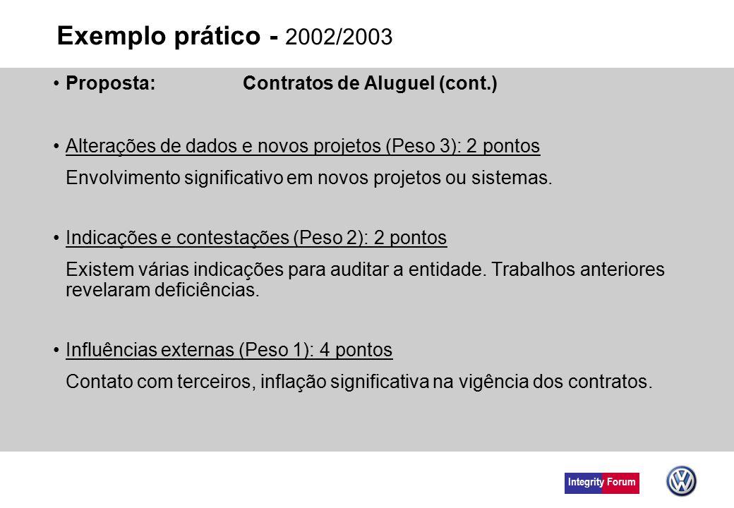 Integrity Forum Exemplo prático - 2002/2003 Proposta: Contratos de Aluguel (cont.) Alterações de dados e novos projetos (Peso 3): 2 pontos Envolviment