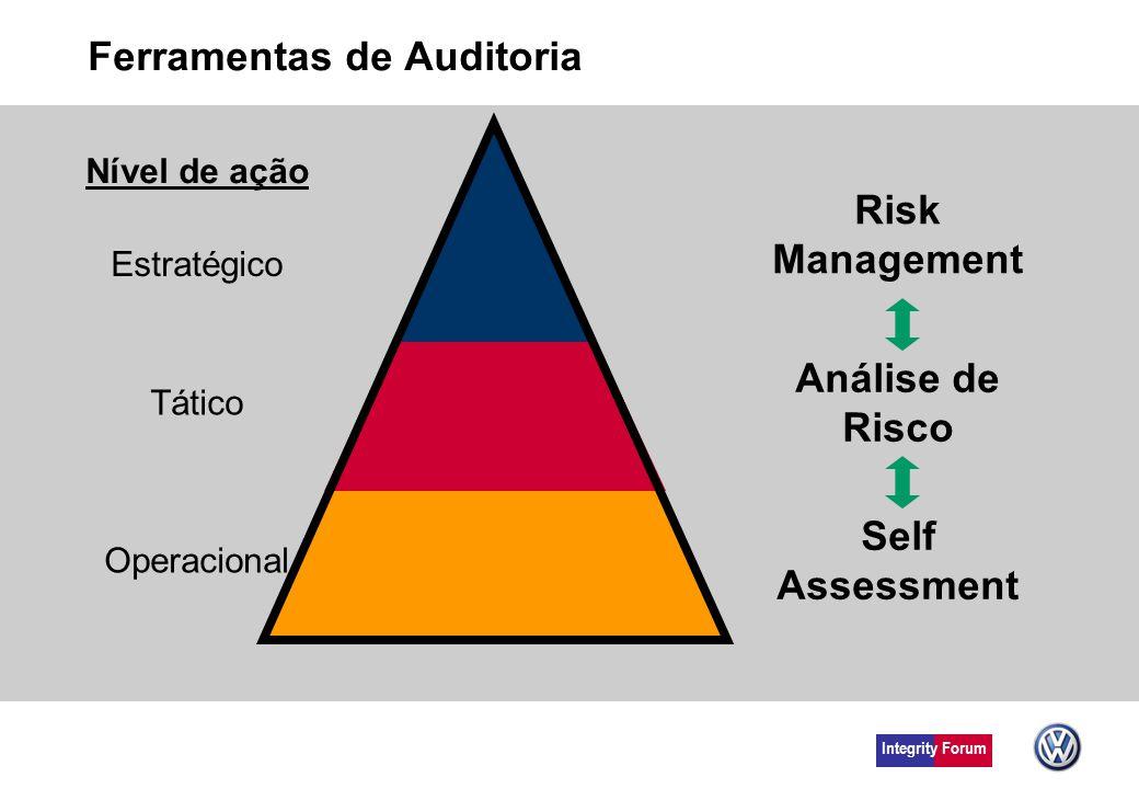 Integrity Forum Ferramentas de Auditoria Self Assessment Risk Management Análise de Risco Operacional Estratégico Tático Nível de ação