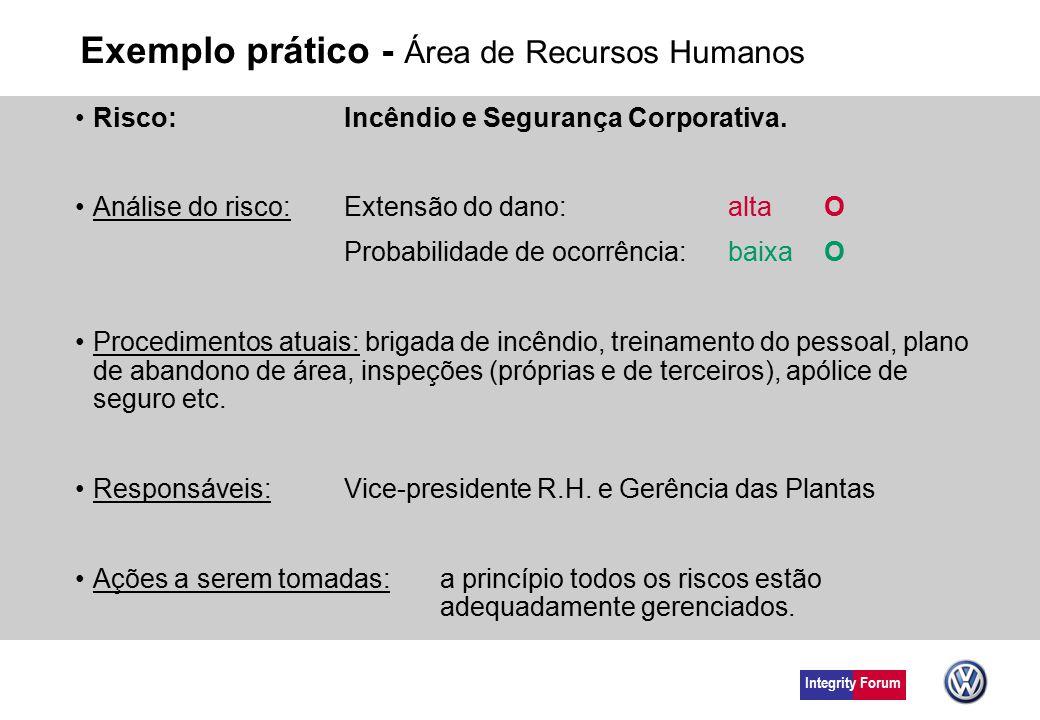 Integrity Forum Exemplo prático - Área de Recursos Humanos Risco: Incêndio e Segurança Corporativa. Análise do risco:Extensão do dano: altaO Probabili
