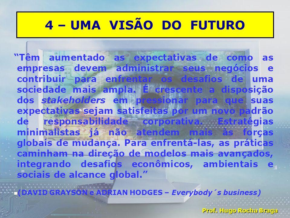 4 – UMA VISÃO DO FUTURO Têm aumentado as expectativas de como as empresas devem administrar seus negócios e contribuir para enfrentar os desafios de uma sociedade mais ampla.