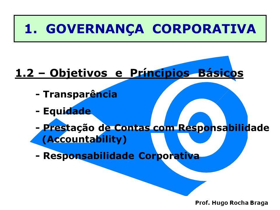 1.GOVERNANÇA CORPORATIVA Prof.