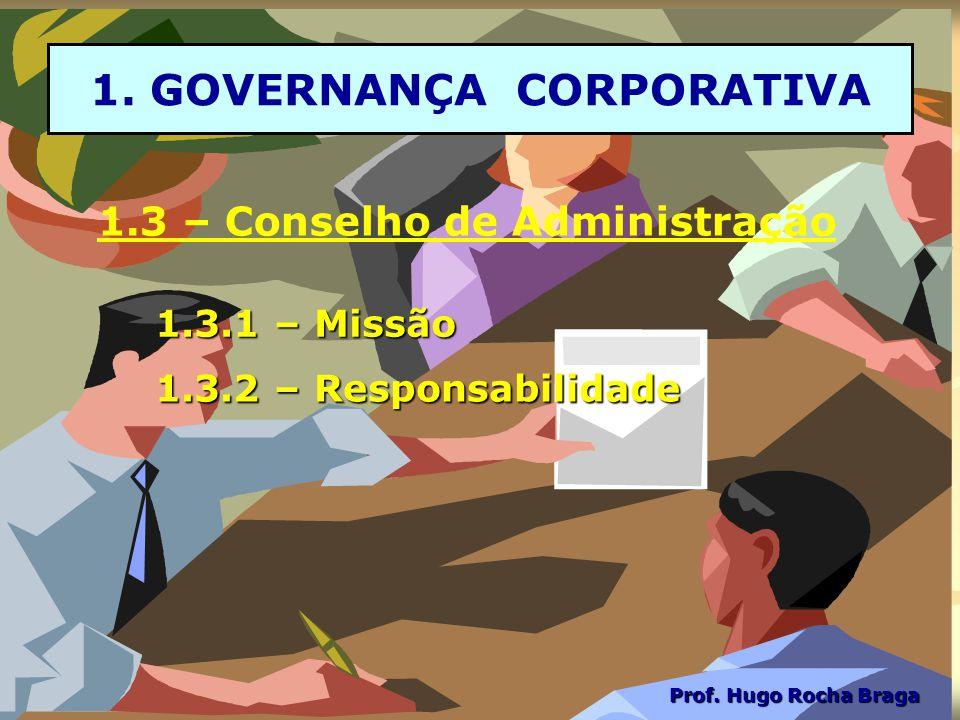 1.3 – Conselho de Administração 1.GOVERNANÇA CORPORATIVA Prof.