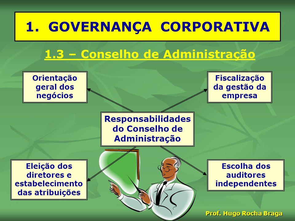 Orientação geral dos negócios Fiscalização da gestão da empresa Eleição dos diretores e estabelecimento das atribuições Escolha dos auditores independentes Responsabilidades do Conselho de Administração Prof.