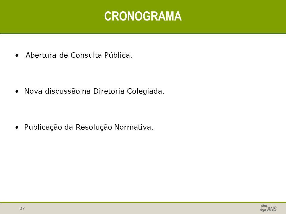 27 CRONOGRAMA Abertura de Consulta Pública. Nova discussão na Diretoria Colegiada. Publicação da Resolução Normativa.