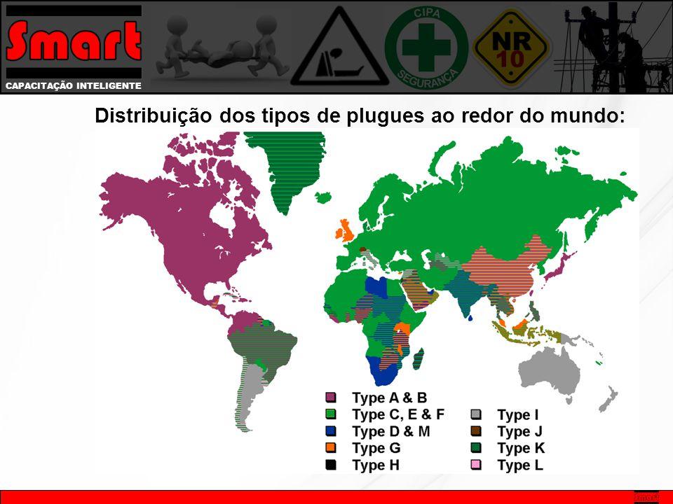 CAPACITAÇÃO INTELIGENTE Distribuição dos tipos de plugues ao redor do mundo: