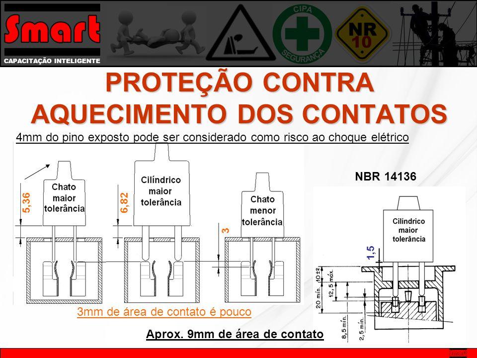 Aprox. 9mm de área de contato 6,82 3 1,5 5,36 NBR 14136 3mm de área de contato é pouco 4mm do pino exposto pode ser considerado como risco ao choque e