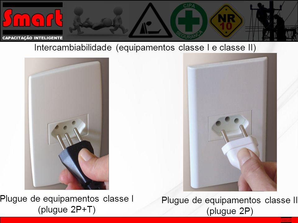 Intercambiabilidade (equipamentos classe I e classe II) Plugue de equipamentos classe I (plugue 2P+T) Plugue de equipamentos classe II (plugue 2P)
